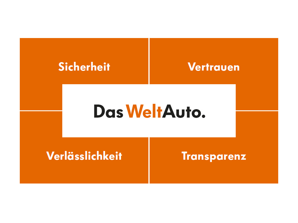 VW Touareg R-line Black V6 4-Motion ACC+AHK+IQ-LIGHT+PANO+STA